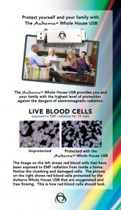 family in living room and red blood cells