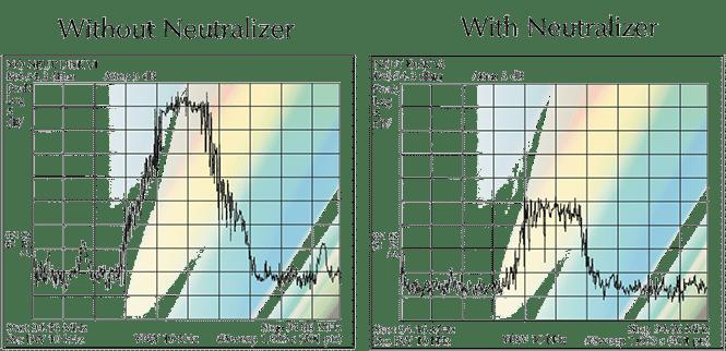 magnetometer graph